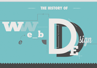 History of Web Design [Infographic]
